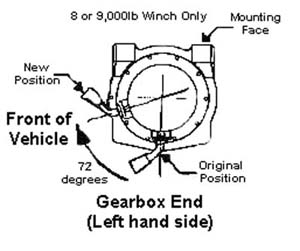 Gearbox End Left Hand Side