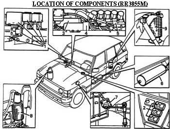 Diagram On Range Rover For Coil Spring ReplacementAtlantic British