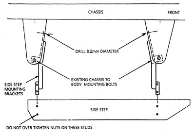 Discovery side step diagram