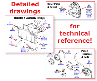 range rover classic parts catalog, 1987 1995 classics Land Rover Discovery 300tdi Engine Diagram Water Pump