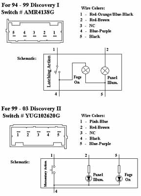 discovery fog lamp switch product instructions. Black Bedroom Furniture Sets. Home Design Ideas