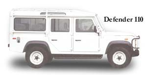 How to Identify Land Rovers: Defender, Discovery, Range
