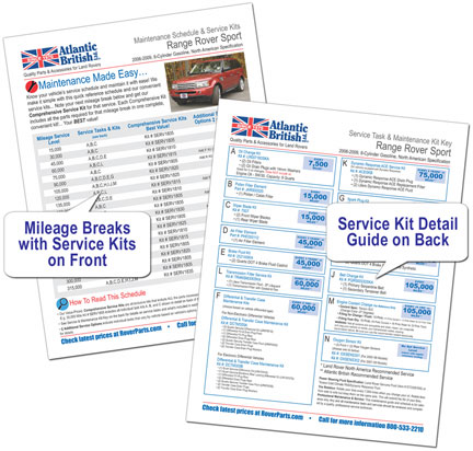 maintenance service interval sheet samples for Range Rover Sport