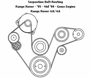 belt routing diagram fro range rover gems engine