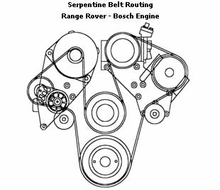 Serpentinediagc on Land Rover Discovery Serpentine Belt Diagram