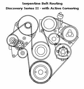 serpentine belt routing diagram for discovery series ii