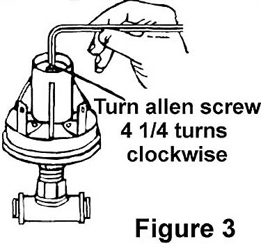 turn allen screw clockwise
