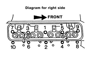 Land Rover Head Bolt Diagram
