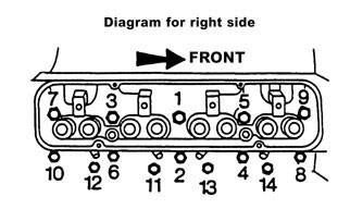 Range Rover head bolt diagram