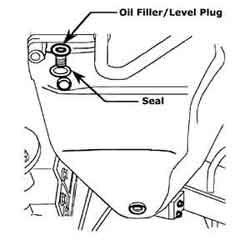 transmission fluid filler plug