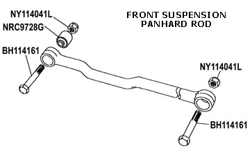 front suspension panhard rod