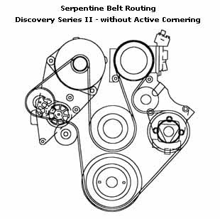 serpentine belt routing diagram for discovery series 2 out active cornering